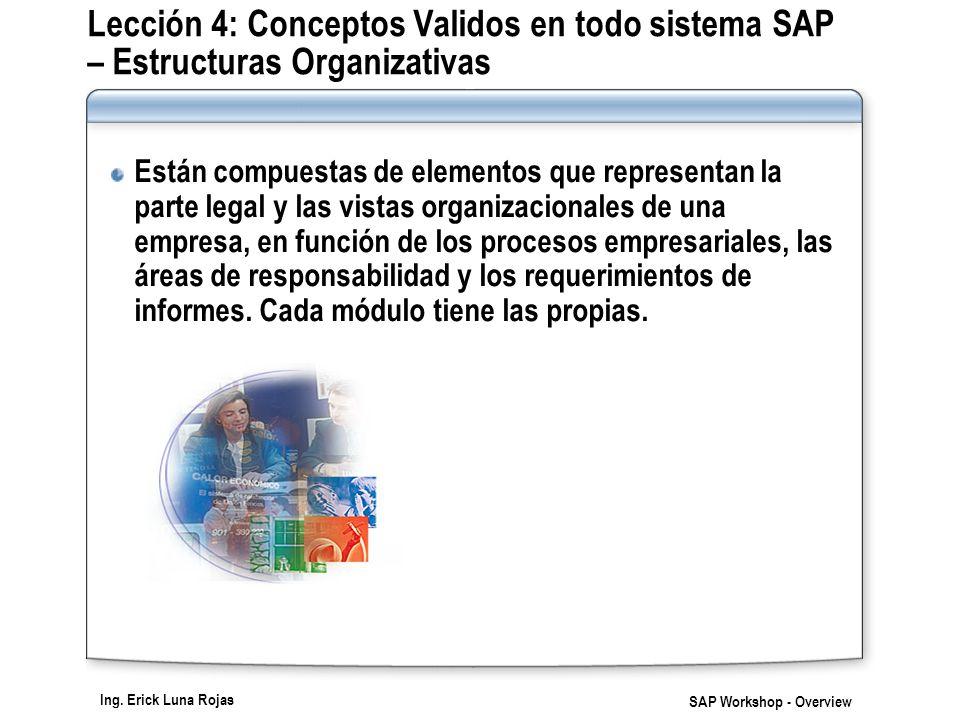 Lección 4: Conceptos Validos en todo sistema SAP – Estructuras Organizativas