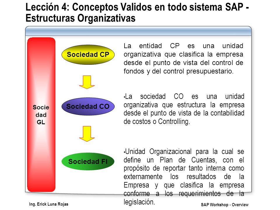 Lección 4: Conceptos Validos en todo sistema SAP - Estructuras Organizativas