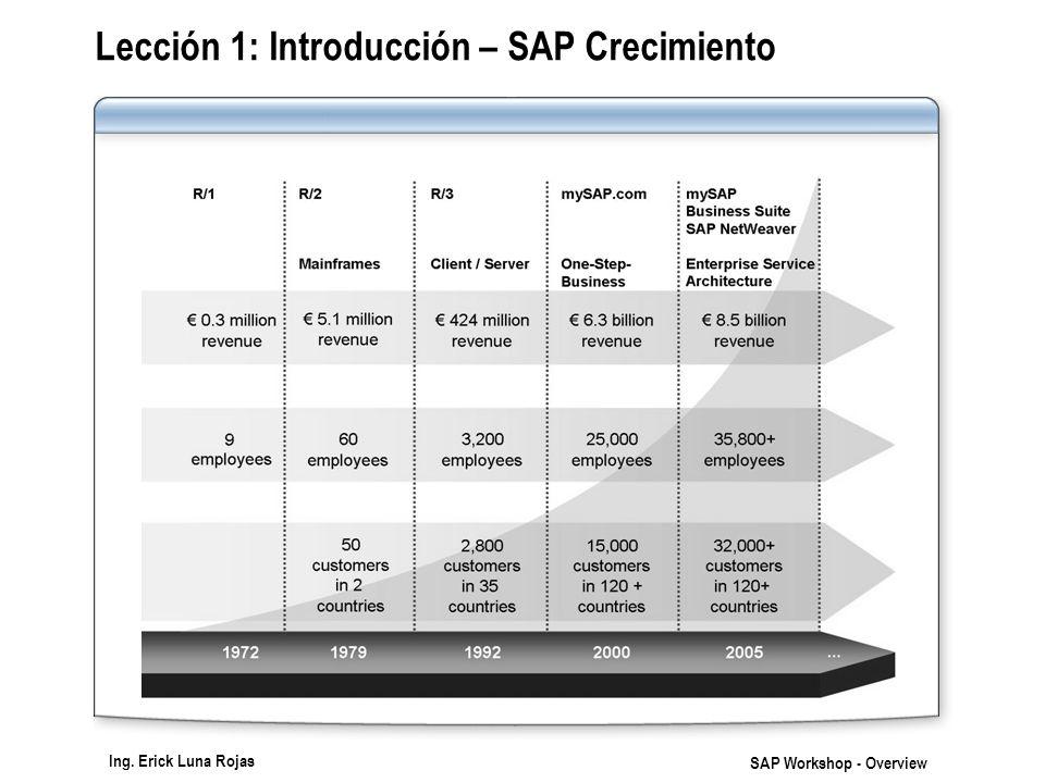 Lección 1: Introducción – SAP Crecimiento