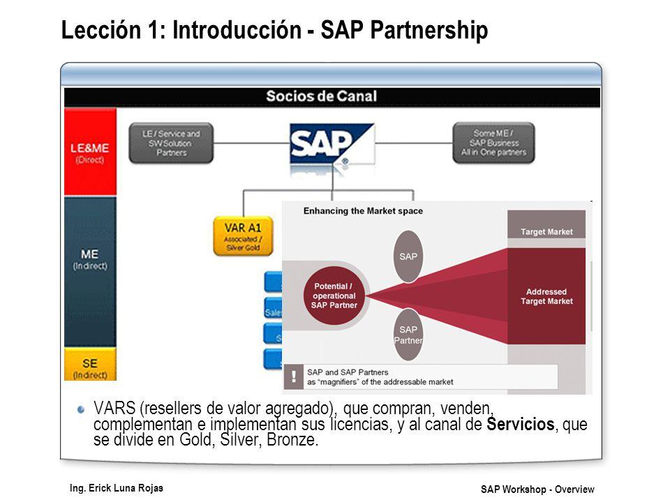 Lección 1: Introducción - SAP Partnership