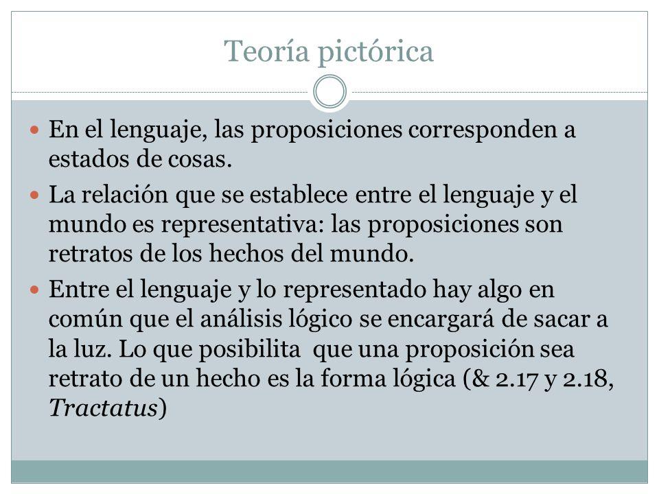 Teoría pictórica En el lenguaje, las proposiciones corresponden a estados de cosas.
