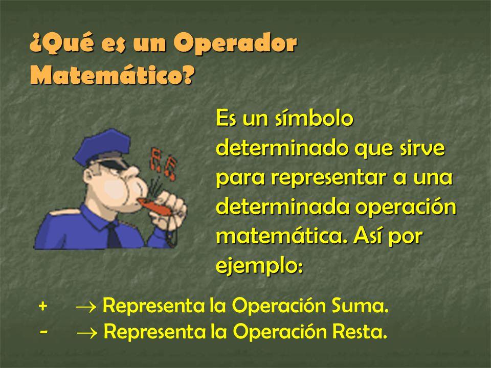 ¿Qué es un Operador Matemático