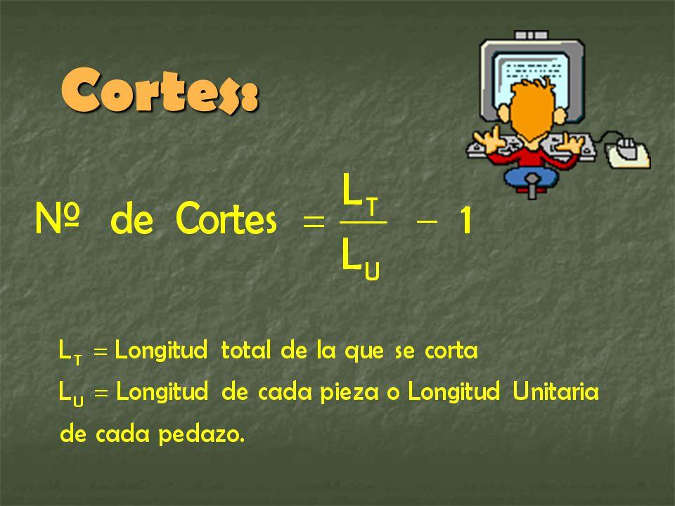Cortes: