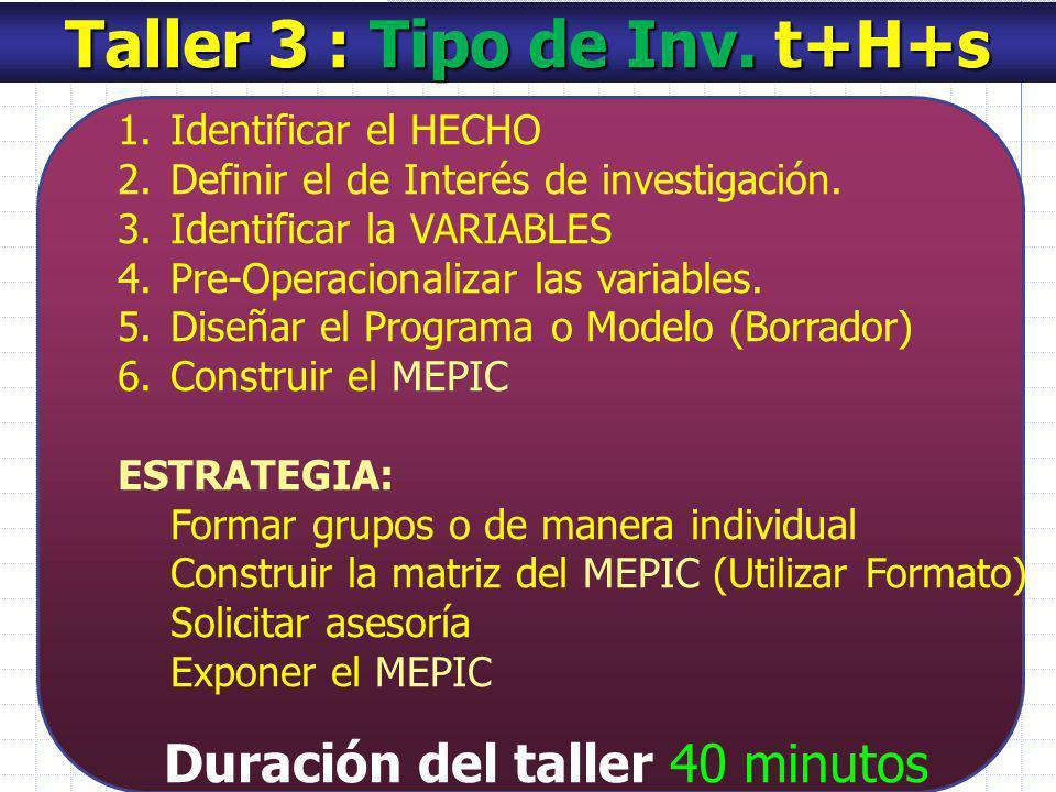Taller 3 : Tipo de Inv. t+H+s