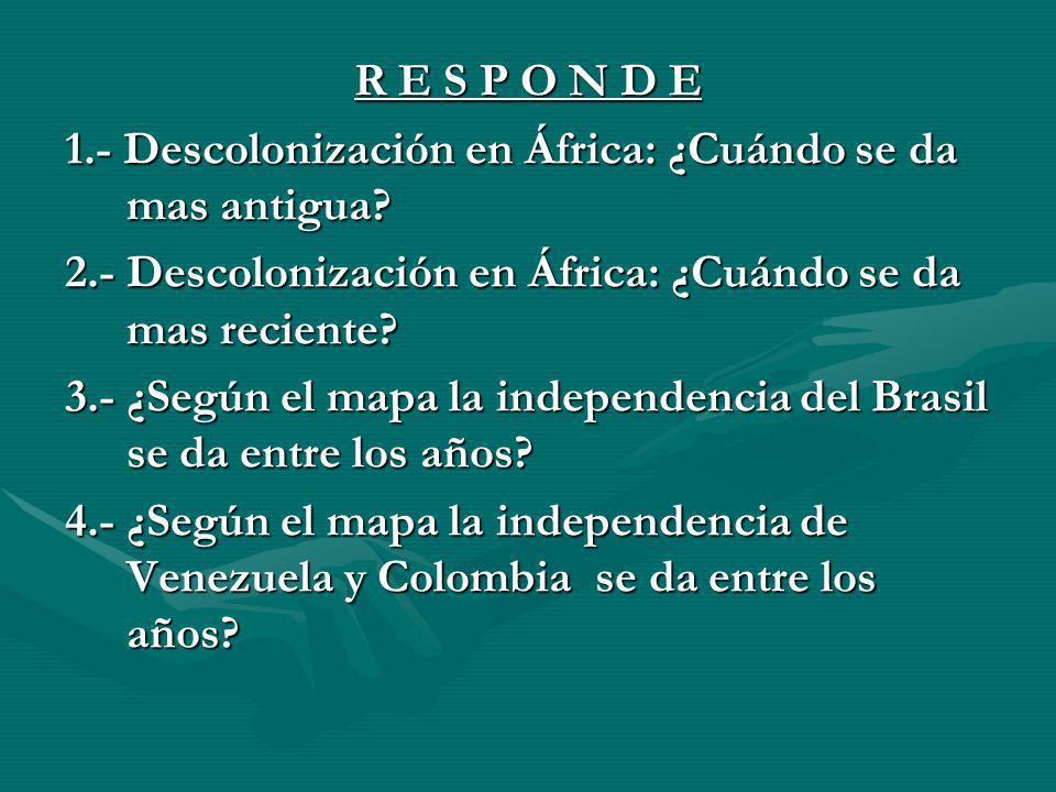 R E S P O N D E 1.- Descolonización en África: ¿Cuándo se da mas antigua 2.- Descolonización en África: ¿Cuándo se da mas reciente
