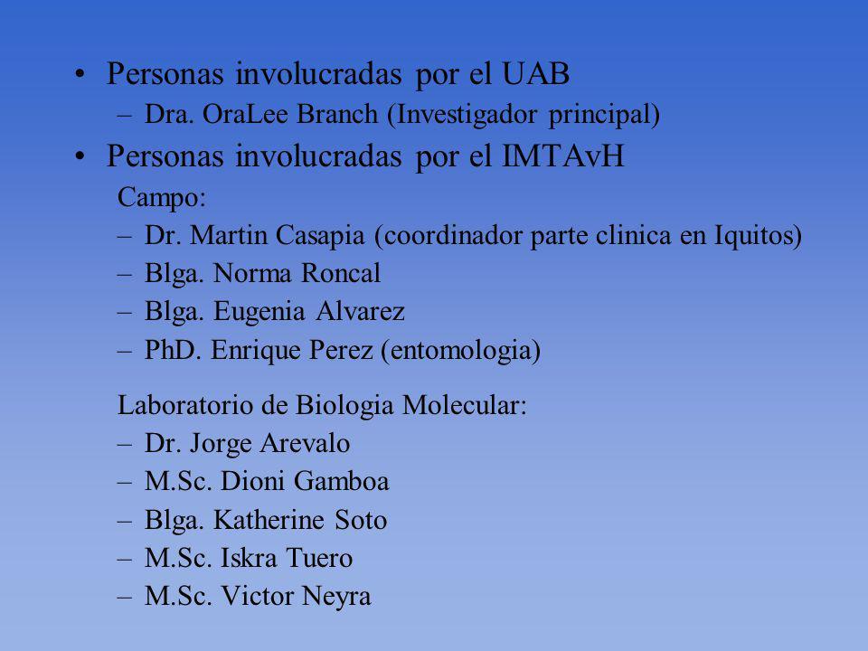 Personas involucradas por el UAB Personas involucradas por el IMTAvH