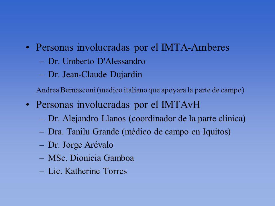 Personas involucradas por el IMTA-Amberes