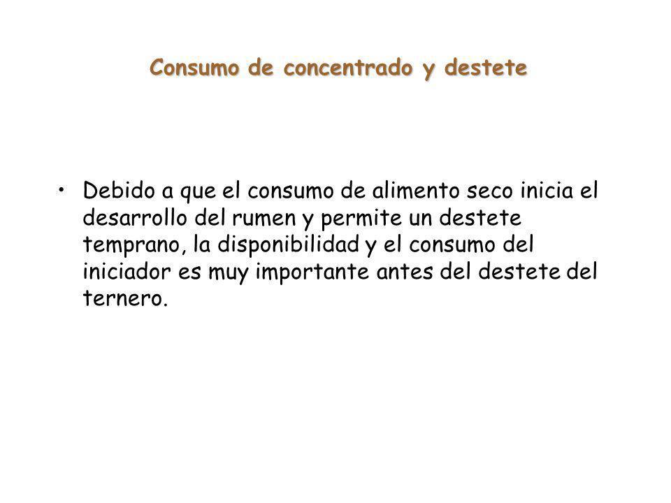 Consumo de concentrado y destete