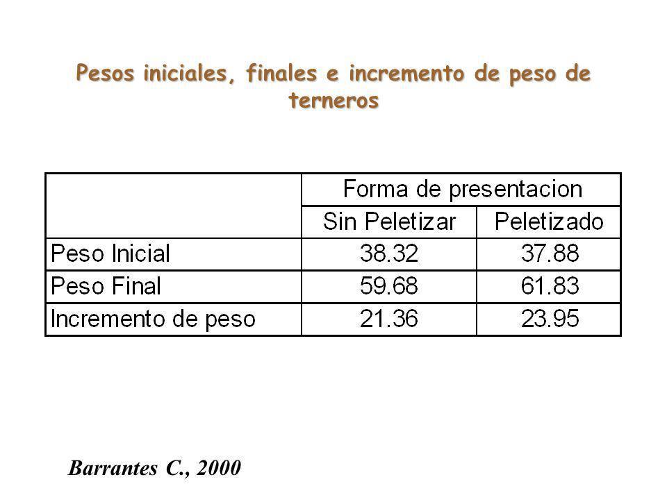 Pesos iniciales, finales e incremento de peso de terneros
