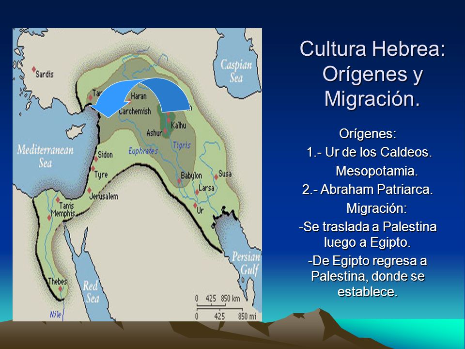 Cultura Hebrea: Orígenes y Migración.