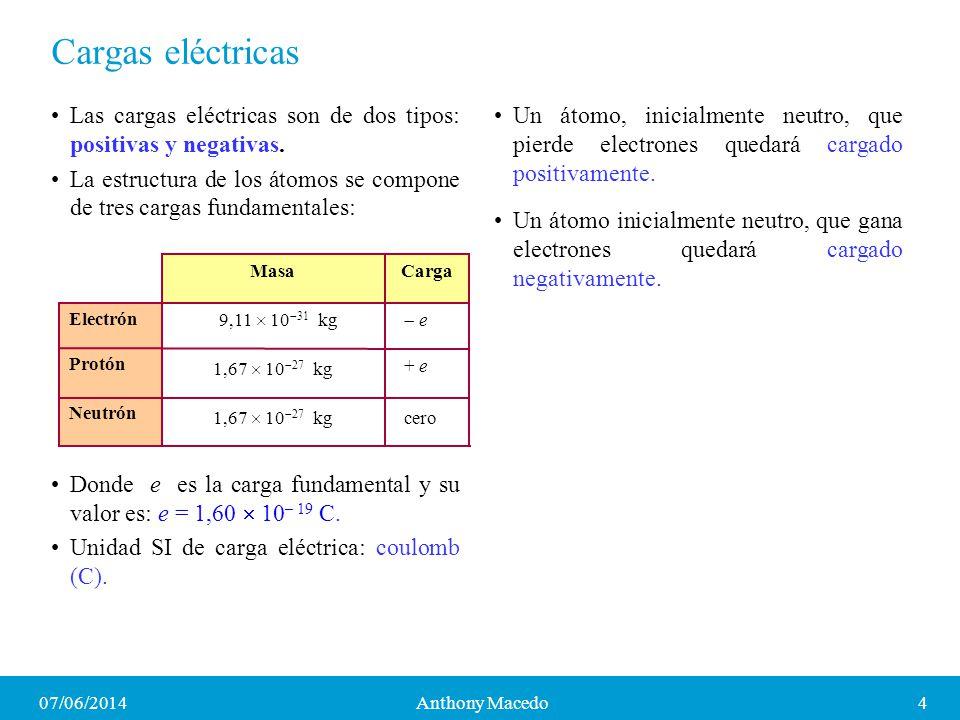 Cargas eléctricas Las cargas eléctricas son de dos tipos: positivas y negativas.