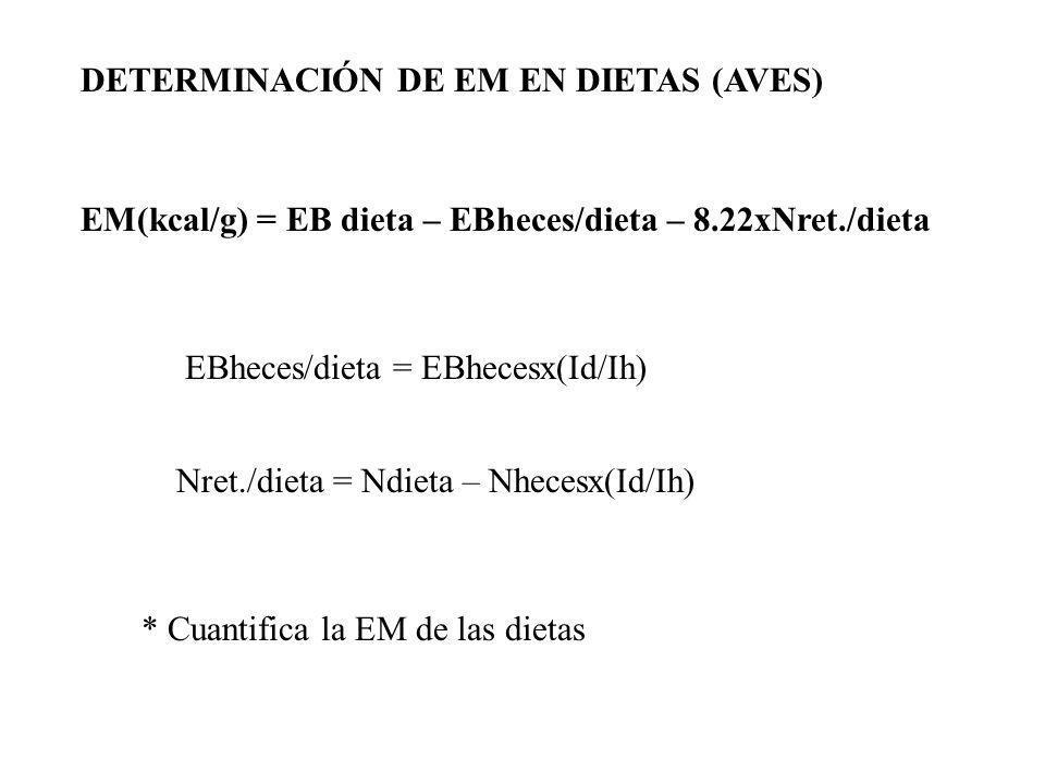 DETERMINACIÓN DE EM EN DIETAS (AVES)