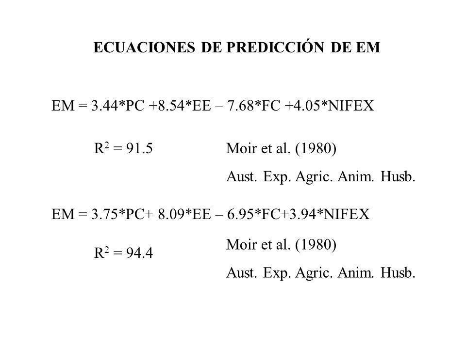 ECUACIONES DE PREDICCIÓN DE EM