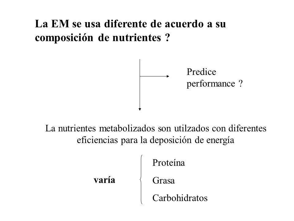 La EM se usa diferente de acuerdo a su composición de nutrientes