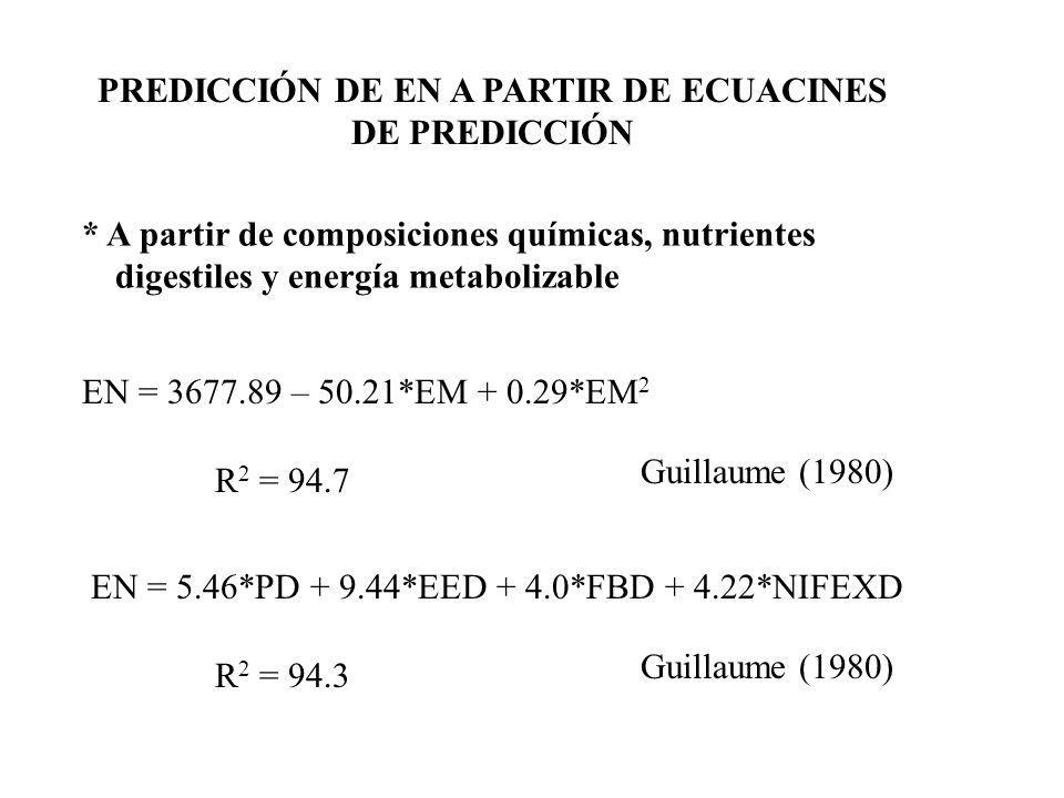 PREDICCIÓN DE EN A PARTIR DE ECUACINES DE PREDICCIÓN