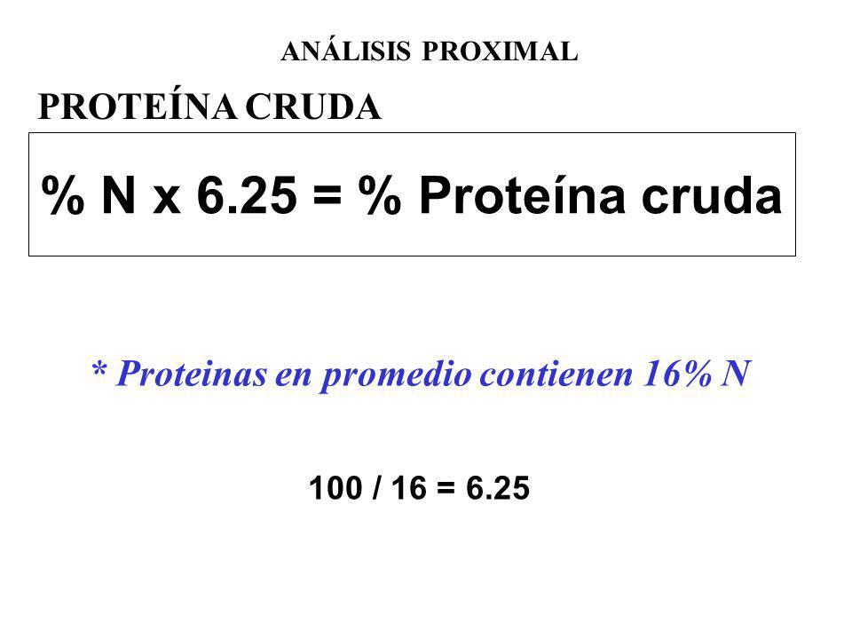 * Proteinas en promedio contienen 16% N