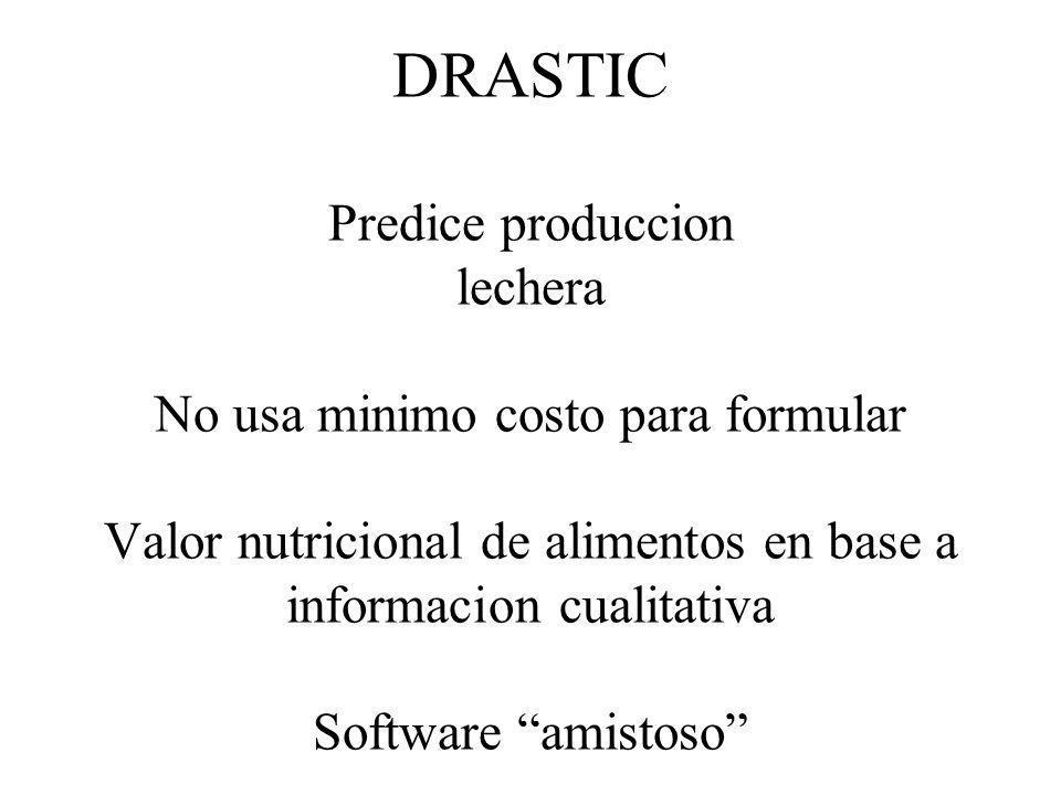 DRASTIC Predice produccion lechera No usa minimo costo para formular Valor nutricional de alimentos en base a informacion cualitativa Software amistoso