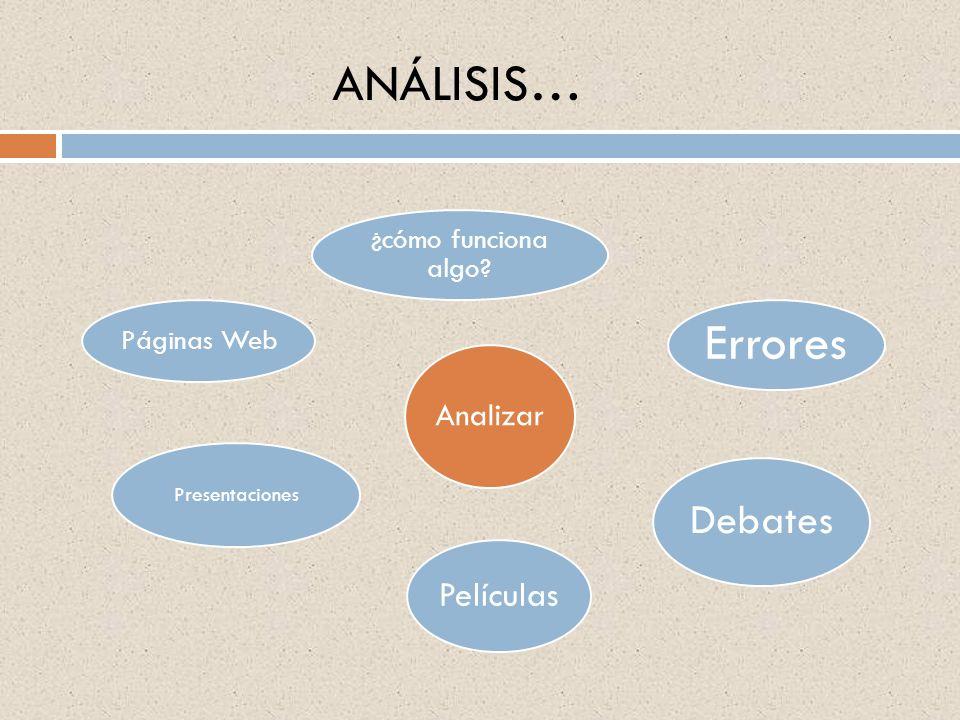 ANÁLISIS… Presentaciones ¿cómo funciona algo Analizar Páginas Web