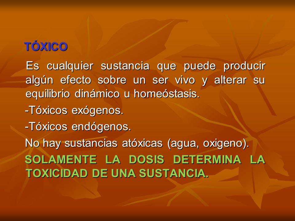 TÓXICO Es cualquier sustancia que puede producir algún efecto sobre un ser vivo y alterar su equilibrio dinámico u homeóstasis.