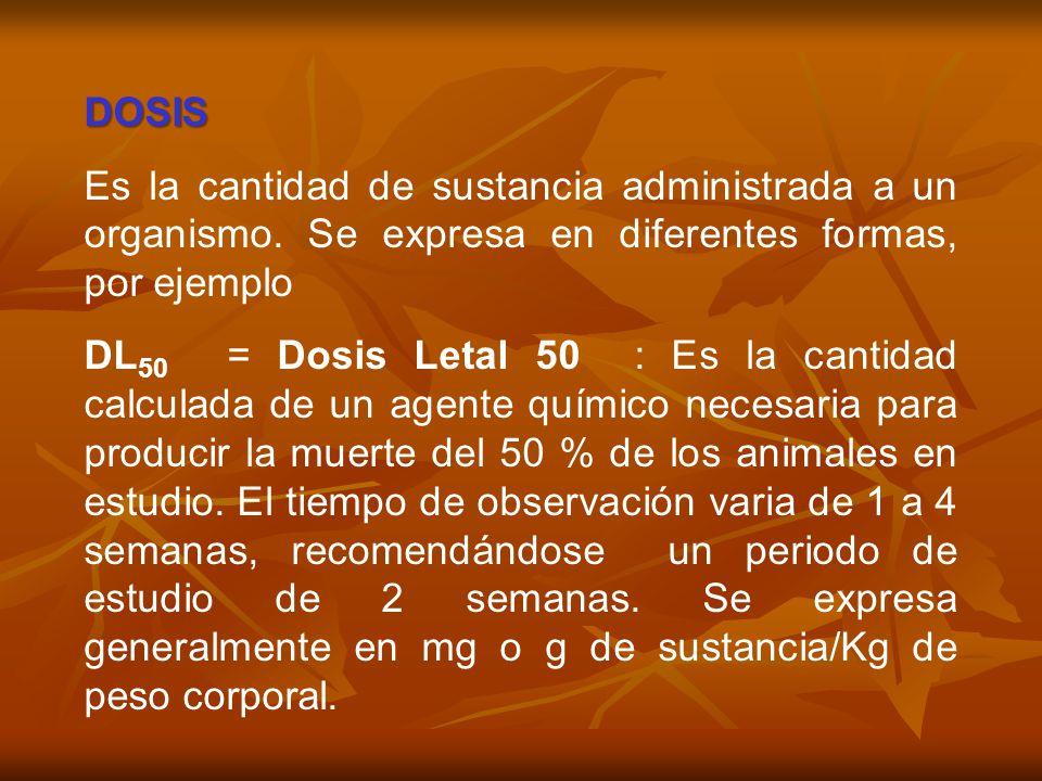 DOSIS Es la cantidad de sustancia administrada a un organismo. Se expresa en diferentes formas, por ejemplo.