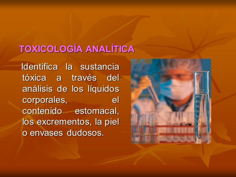 TOXICOLOGÍA ANALÍTICA