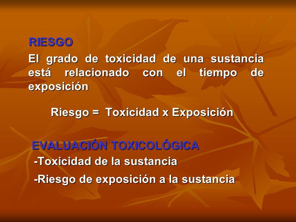EVALUACIÓN TOXICOLÓGICA -Toxicidad de la sustancia