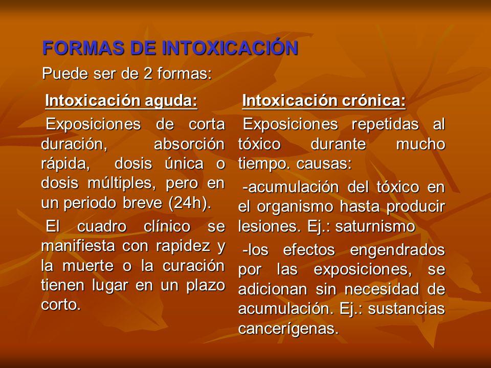 FORMAS DE INTOXICACIÓN