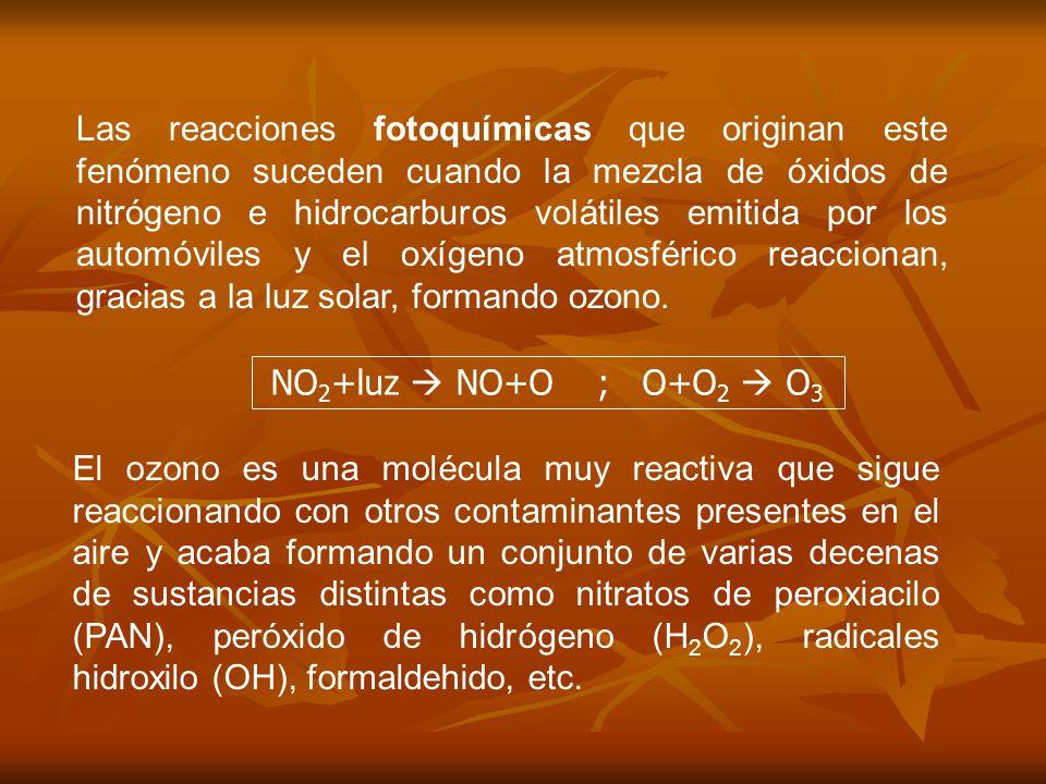 Las reacciones fotoquímicas que originan este fenómeno suceden cuando la mezcla de óxidos de nitrógeno e hidrocarburos volátiles emitida por los automóviles y el oxígeno atmosférico reaccionan, gracias a la luz solar, formando ozono.