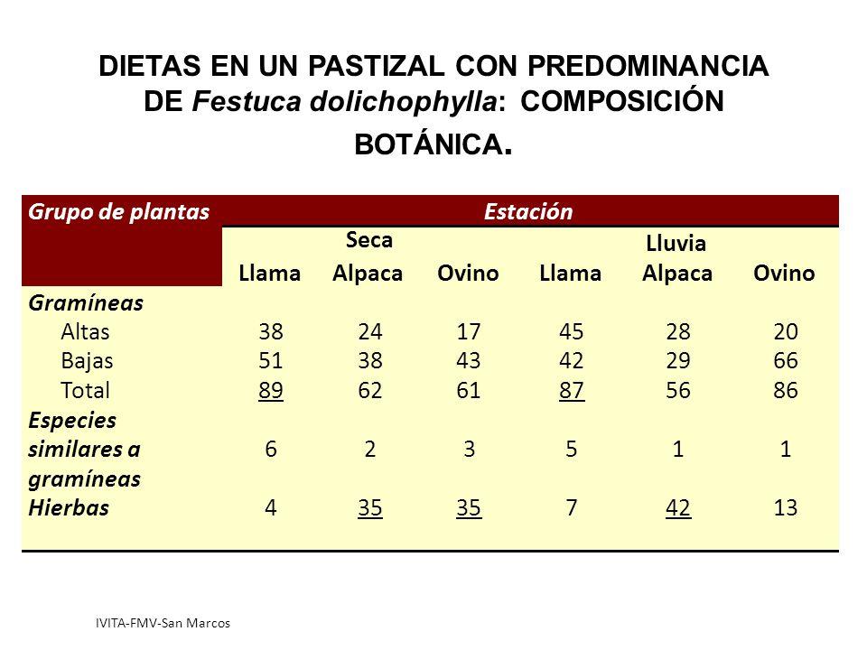 DIETAS EN UN PASTIZAL CON PREDOMINANCIA DE Festuca dolichophylla: COMPOSICIÓN BOTÁNICA.