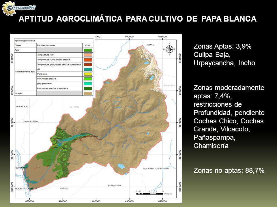 APTITUD AGROCLIMÁTICA PARA CULTIVO DE PAPA BLANCA