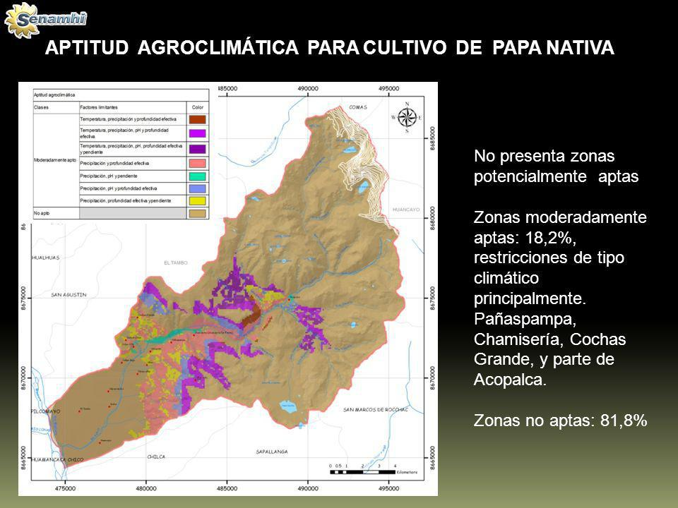 APTITUD AGROCLIMÁTICA PARA CULTIVO DE PAPA NATIVA