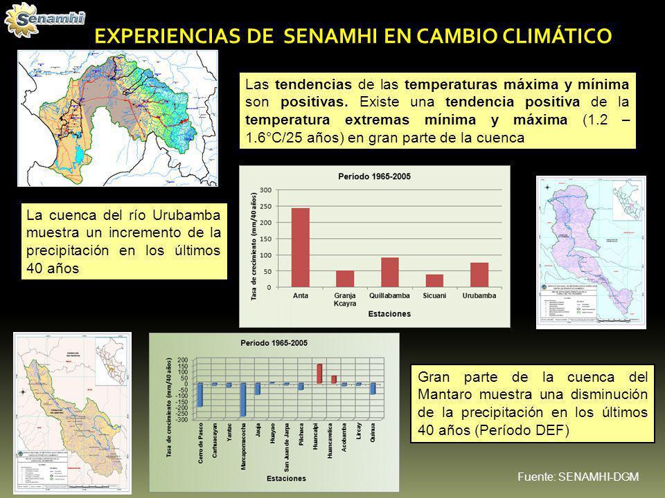 EXPERIENCIAS DE SENAMHI EN CAMBIO CLIMÁTICO