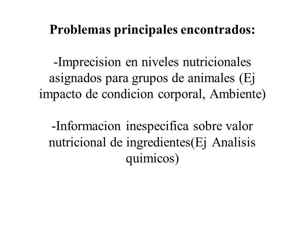 Problemas principales encontrados: -Imprecision en niveles nutricionales asignados para grupos de animales (Ej impacto de condicion corporal, Ambiente) -Informacion inespecifica sobre valor nutricional de ingredientes(Ej Analisis quimicos)