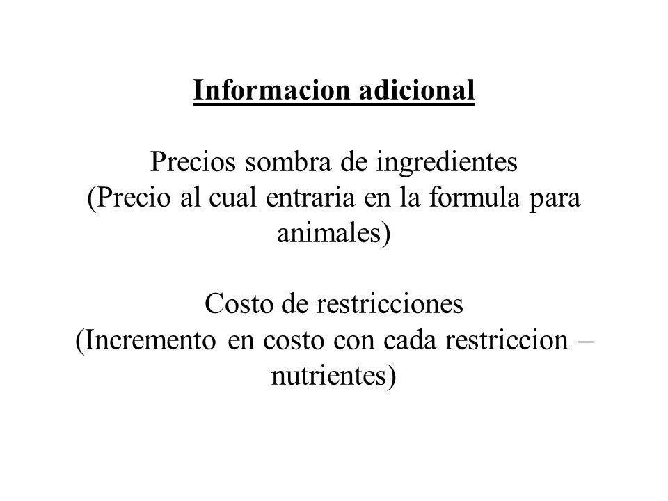 Informacion adicional Precios sombra de ingredientes (Precio al cual entraria en la formula para animales) Costo de restricciones (Incremento en costo con cada restriccion –nutrientes)