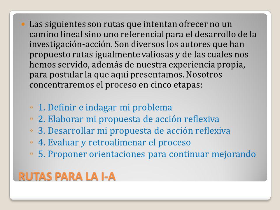 RUTAS PARA LA I-A 1. Definir e indagar mi problema