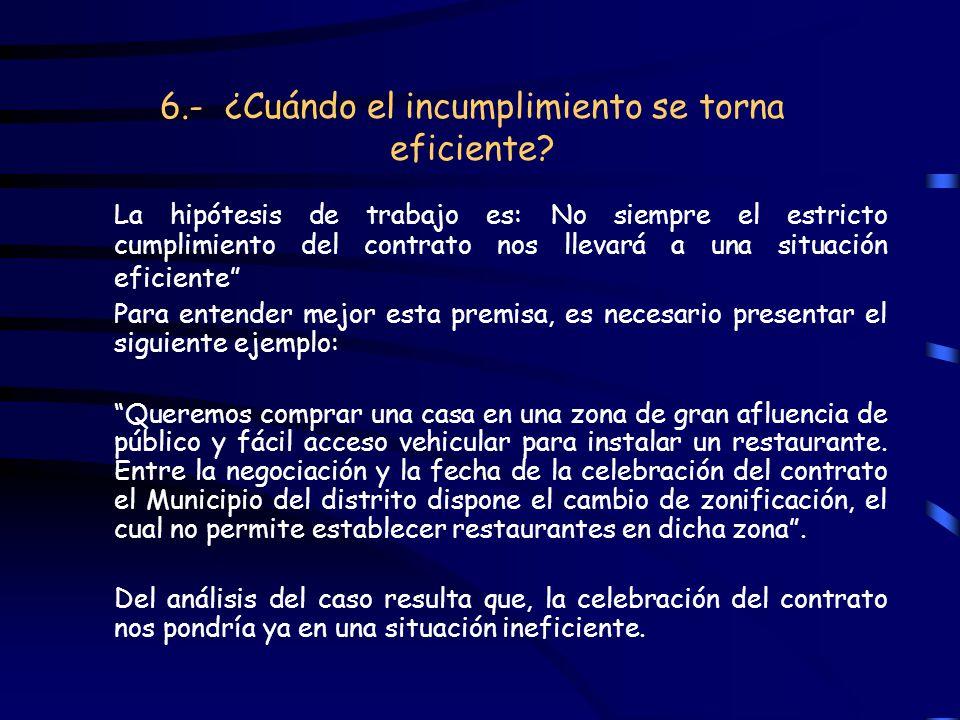 6.- ¿Cuándo el incumplimiento se torna eficiente