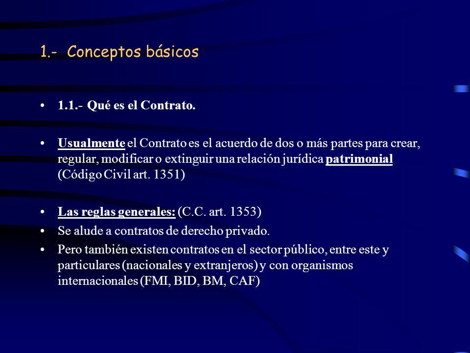1.- Conceptos básicos 1.1.- Qué es el Contrato.