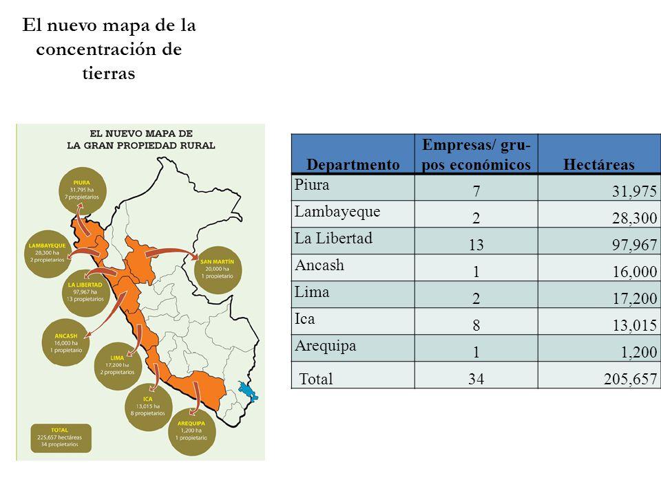 El nuevo mapa de la concentración de tierras