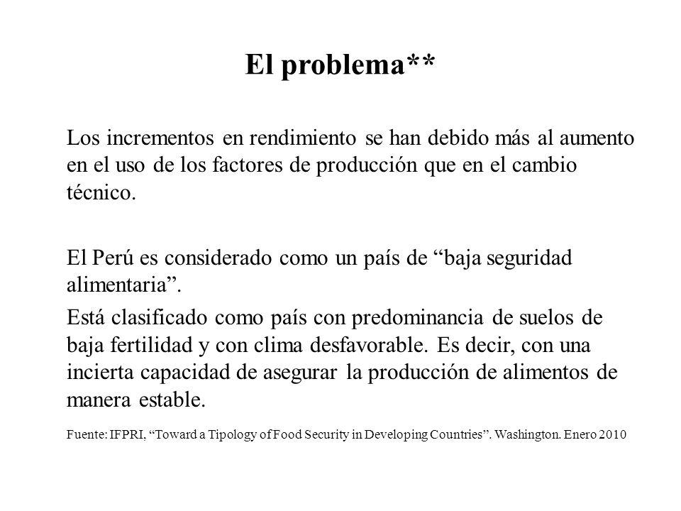 El problema** Los incrementos en rendimiento se han debido más al aumento en el uso de los factores de producción que en el cambio técnico.
