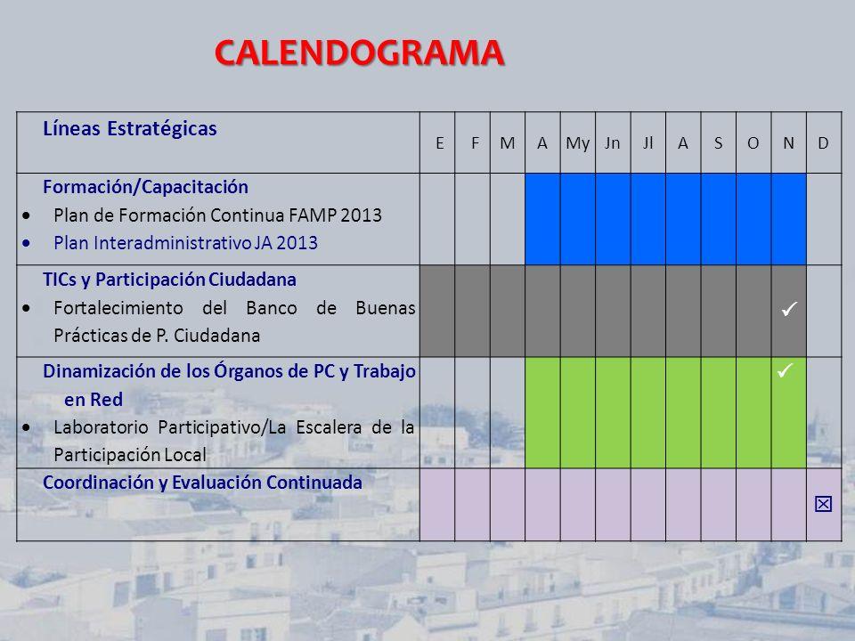 CALENDOGRAMA Líneas Estratégicas   Formación/Capacitación