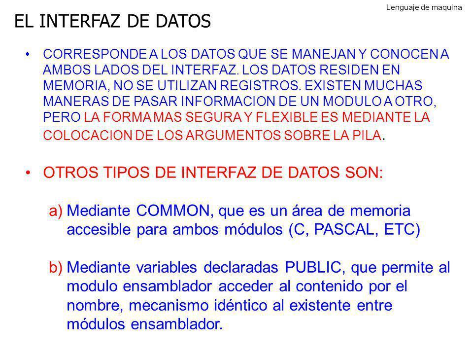 EL INTERFAZ DE DATOS OTROS TIPOS DE INTERFAZ DE DATOS SON: