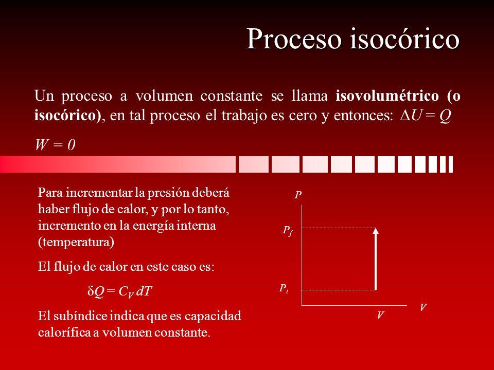Proceso isocórico Un proceso a volumen constante se llama isovolumétrico (o isocórico), en tal proceso el trabajo es cero y entonces: DU = Q.