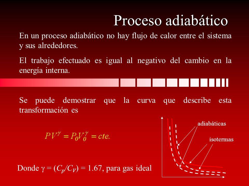 Proceso adiabático En un proceso adiabático no hay flujo de calor entre el sistema y sus alrededores.