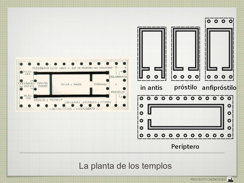 La planta de los templos