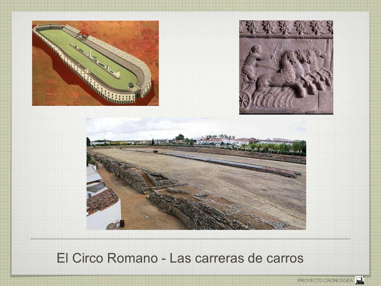 El Circo Romano - Las carreras de carros