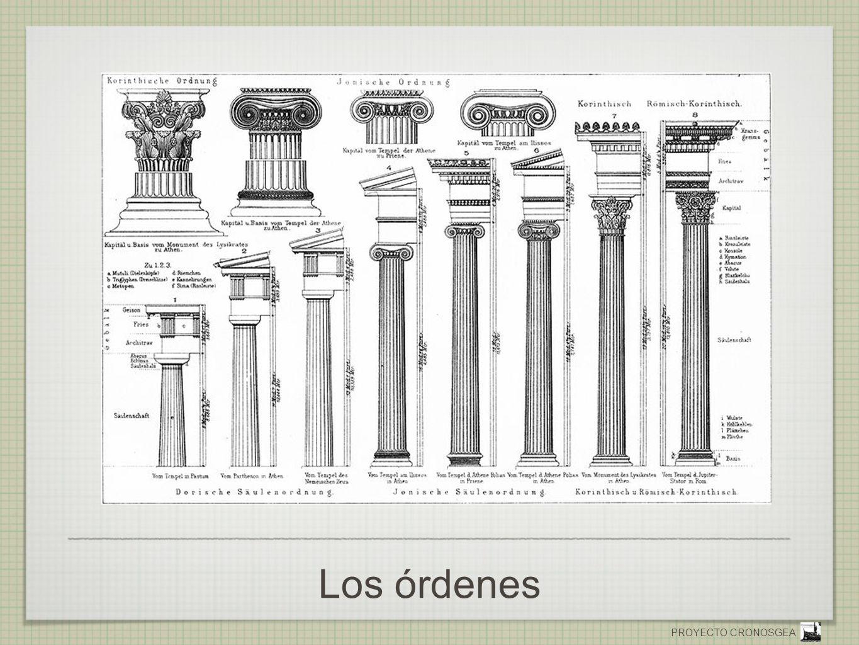 Los órdenes