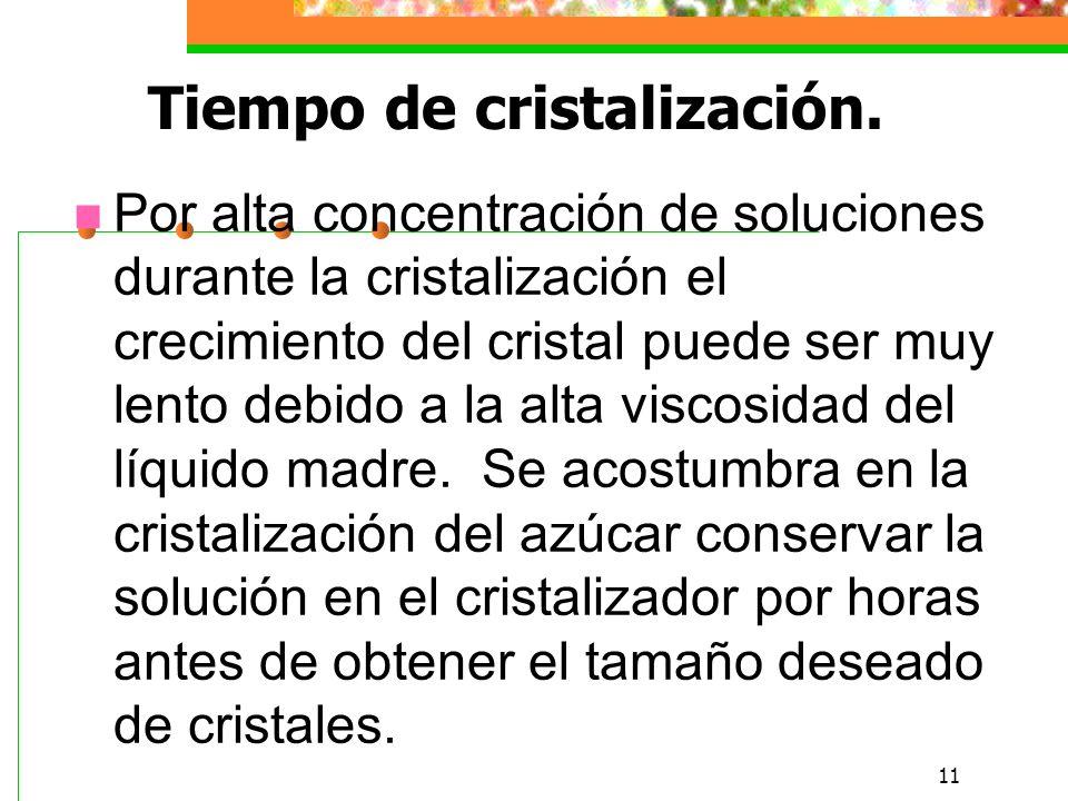 Tiempo de cristalización.