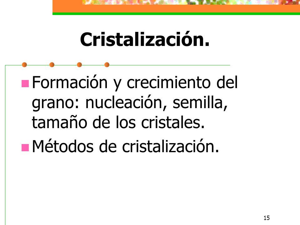 Cristalización. Formación y crecimiento del grano: nucleación, semilla, tamaño de los cristales.