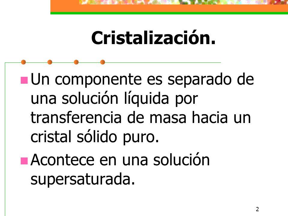 Cristalización. Un componente es separado de una solución líquida por transferencia de masa hacia un cristal sólido puro.