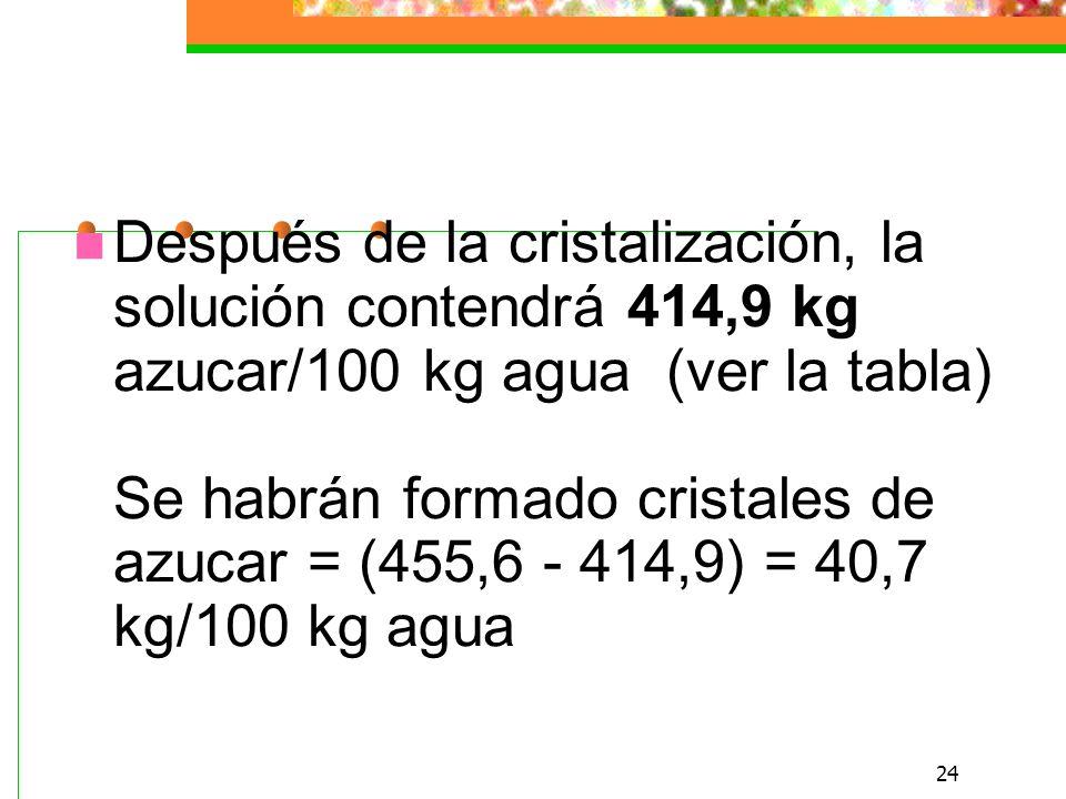 Después de la cristalización, la solución contendrá 414,9 kg azucar/100 kg agua (ver la tabla) Se habrán formado cristales de azucar = (455,6 - 414,9) = 40,7 kg/100 kg agua